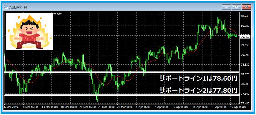 f:id:kokosuki22:20190420074116p:plain