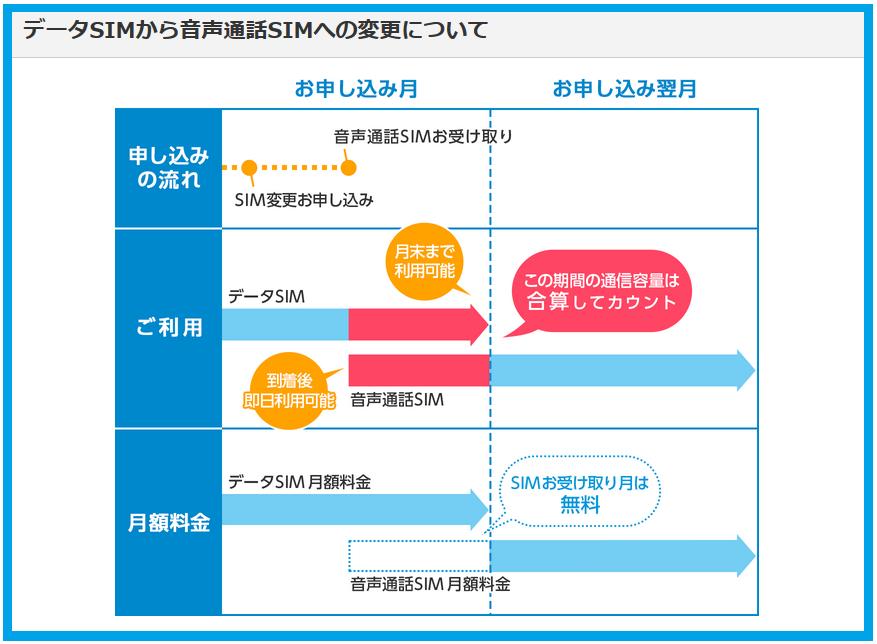 f:id:kokosuki22:20190422191757p:plain