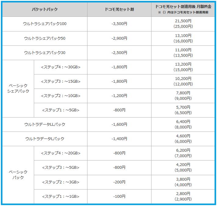 f:id:kokosuki22:20190423024311p:plain