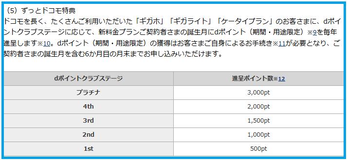 f:id:kokosuki22:20190423031758p:plain