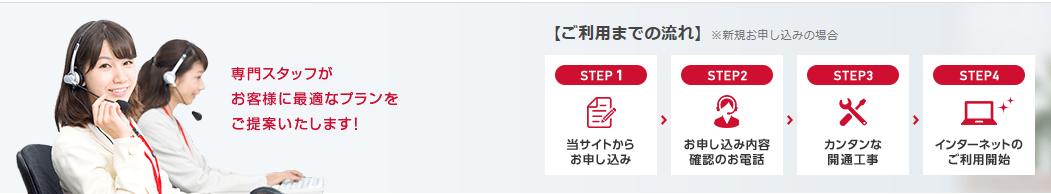 f:id:kokosuki22:20190423183230p:plain