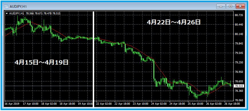 f:id:kokosuki22:20190427112939p:plain