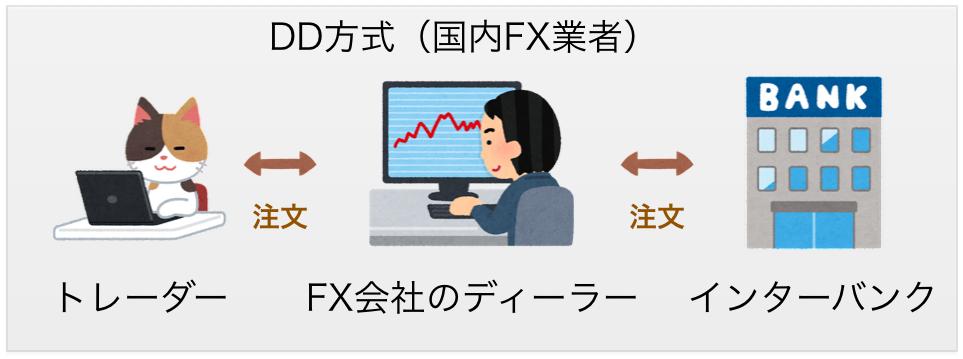 f:id:kokosuki22:20190504234620p:plain