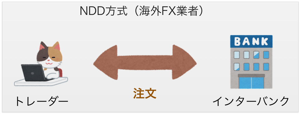 f:id:kokosuki22:20190504234820p:plain