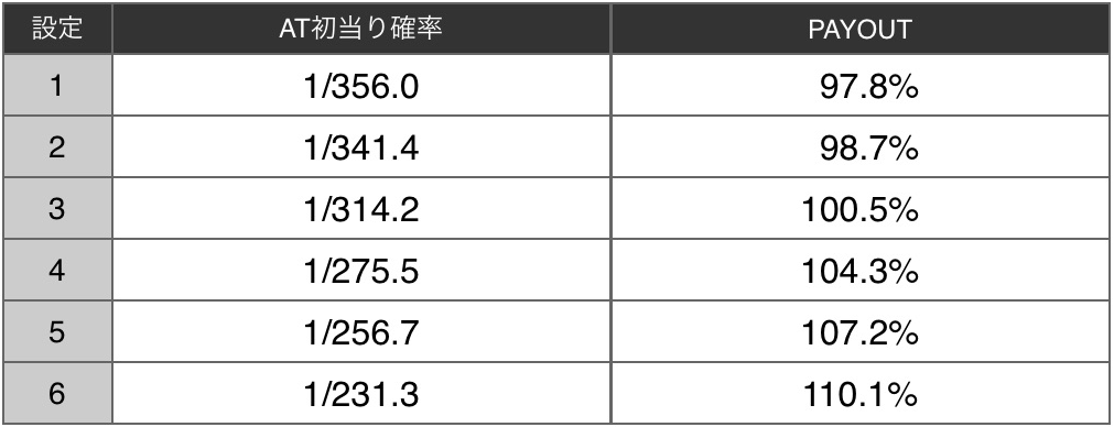 f:id:kokosuki22:20190508185730p:plain