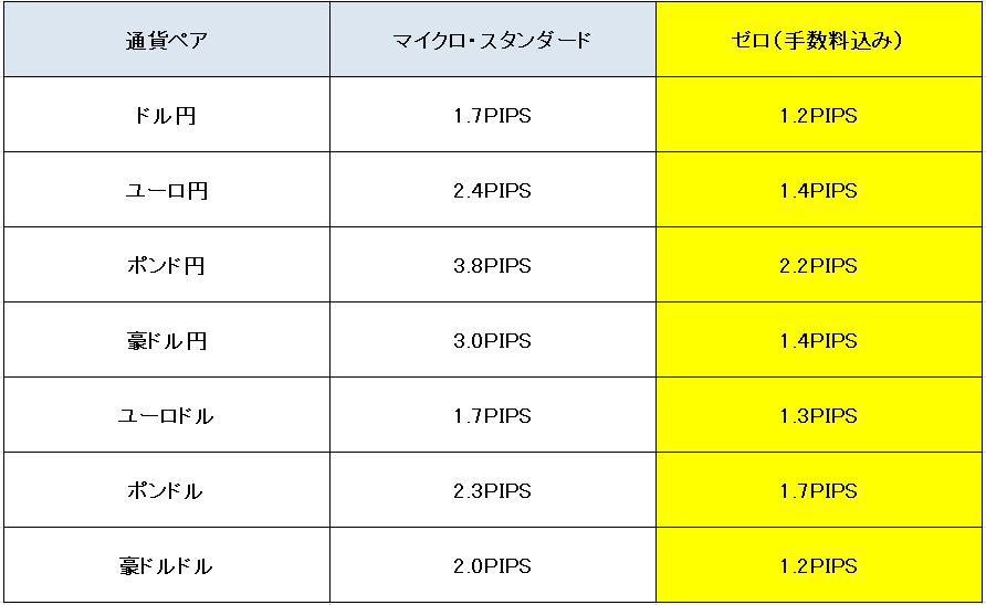 f:id:kokosuki22:20190514033235p:plain
