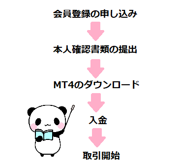 f:id:kokosuki22:20190514182531p:plain