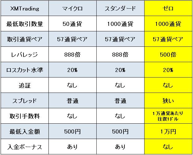 f:id:kokosuki22:20190516113108p:plain