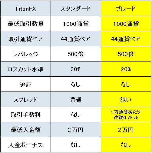 f:id:kokosuki22:20190517011055p:plain