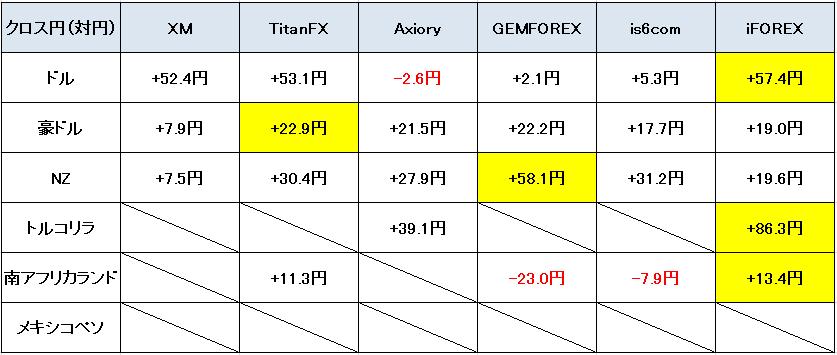 f:id:kokosuki22:20190519005834p:plain