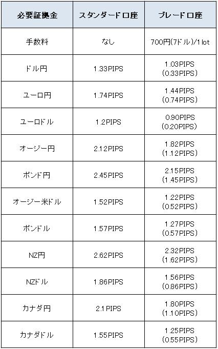 f:id:kokosuki22:20190519062552p:plain