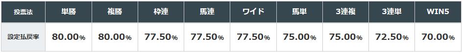 f:id:kokosuki22:20190521195621p:plain