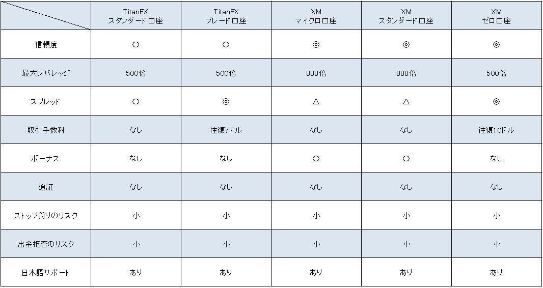 f:id:kokosuki22:20190522001702p:plain