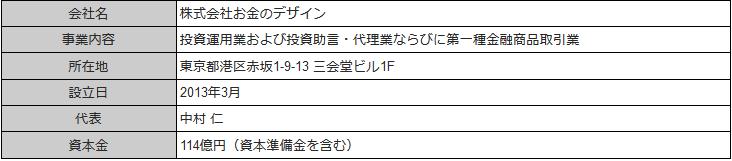 f:id:kokosuki22:20190703003806p:plain