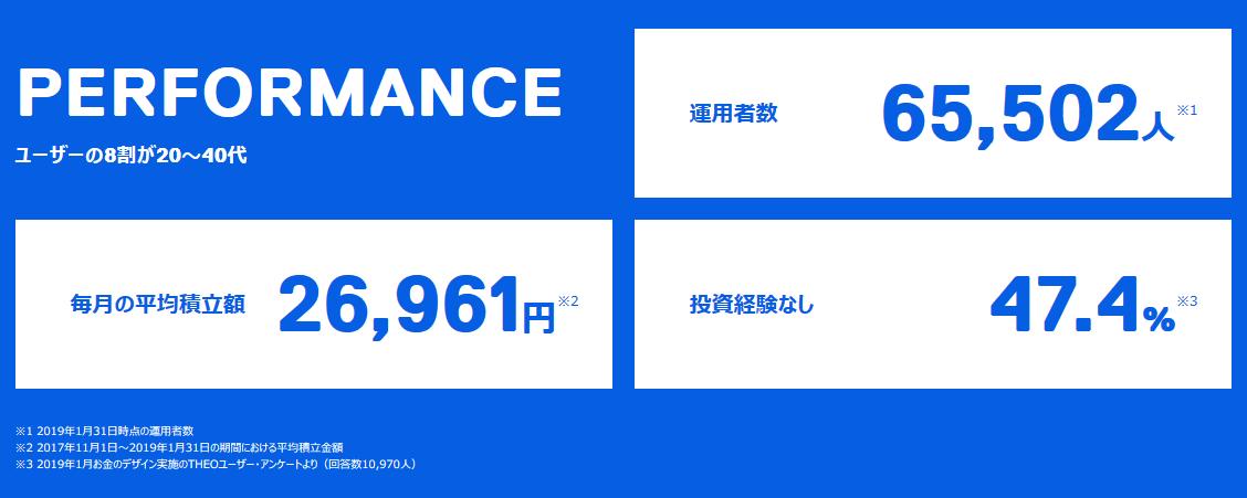 f:id:kokosuki22:20190703004050p:plain