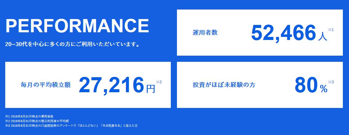 f:id:kokosuki22:20190703013732p:plain
