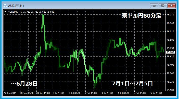 f:id:kokosuki22:20190706101602p:plain