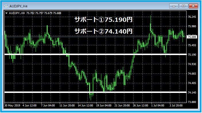 f:id:kokosuki22:20190706104414p:plain