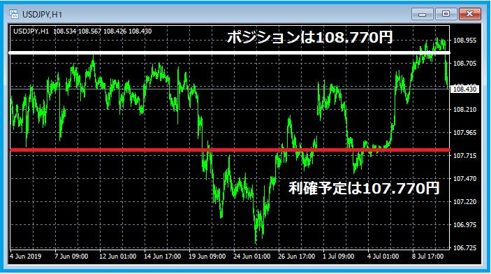 f:id:kokosuki22:20190711003221p:plain