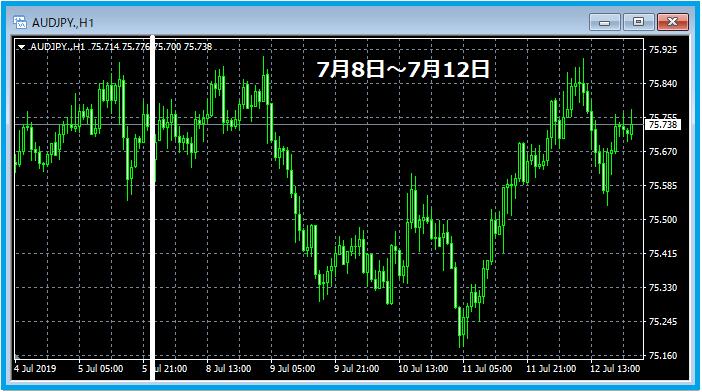 f:id:kokosuki22:20190714103306p:plain