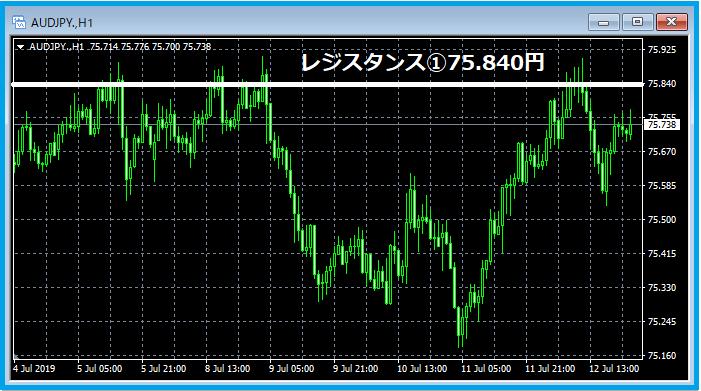 f:id:kokosuki22:20190714104001p:plain