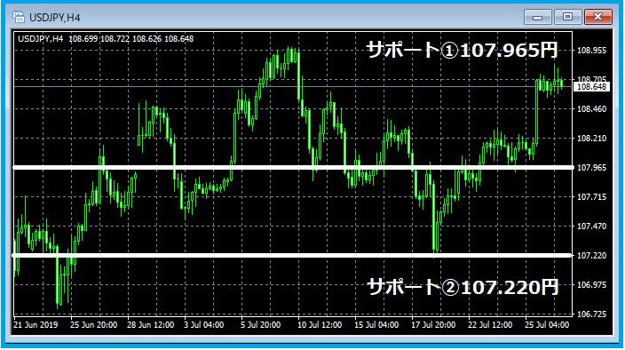 f:id:kokosuki22:20190727111118p:plain
