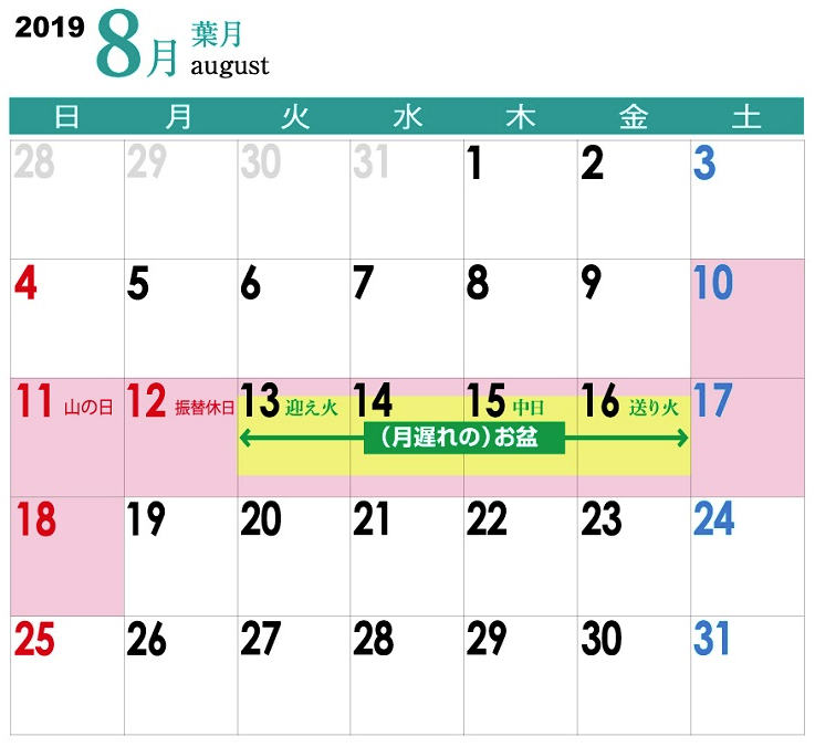 f:id:kokosuki22:20190804092306p:plain