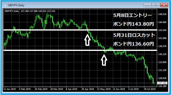f:id:kokosuki22:20190813003051p:plain