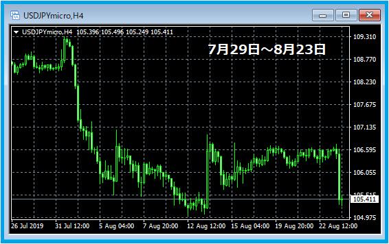 f:id:kokosuki22:20190825105237p:plain