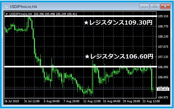 f:id:kokosuki22:20190825114852p:plain