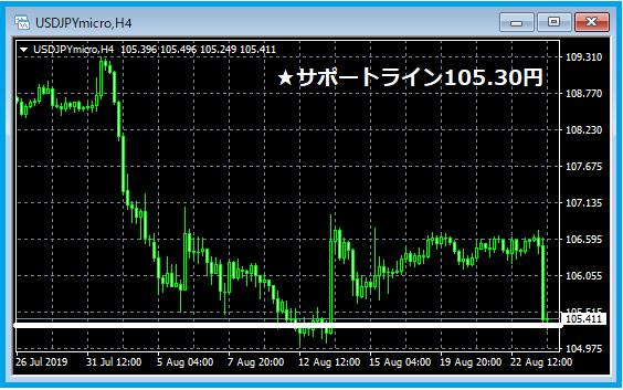 f:id:kokosuki22:20190825115657p:plain