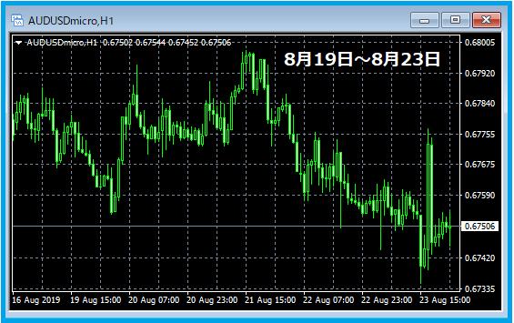 f:id:kokosuki22:20190825122940p:plain