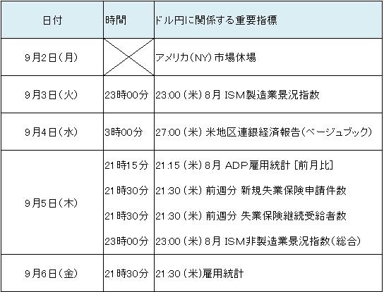 f:id:kokosuki22:20190831090315p:plain