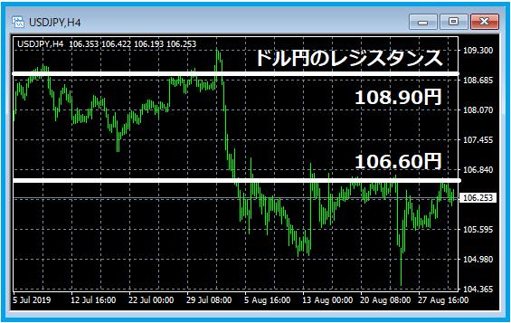 f:id:kokosuki22:20190831111405p:plain
