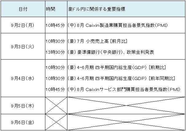 f:id:kokosuki22:20190831114257p:plain