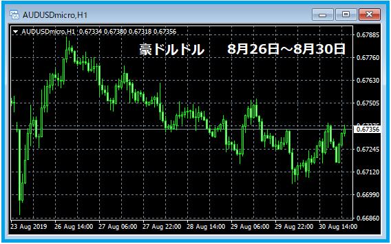 f:id:kokosuki22:20190831124648p:plain