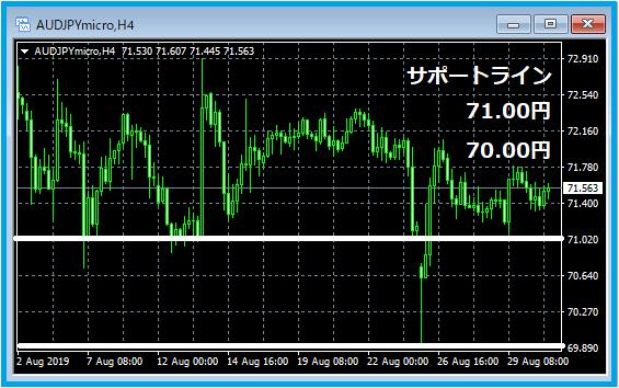 f:id:kokosuki22:20190831131315p:plain