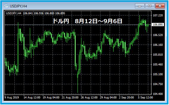 f:id:kokosuki22:20190907092113p:plain