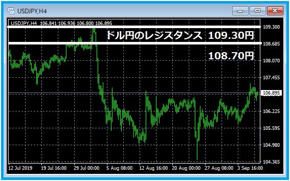 f:id:kokosuki22:20190907163758p:plain