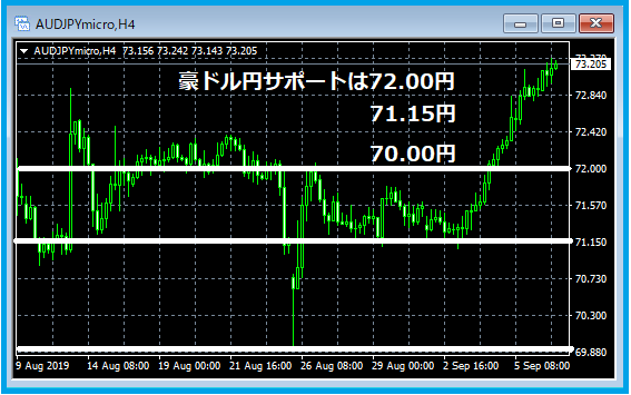 f:id:kokosuki22:20190907174728p:plain
