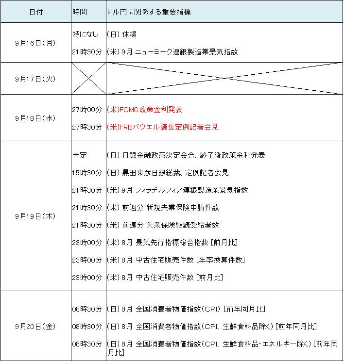 f:id:kokosuki22:20190914072656p:plain