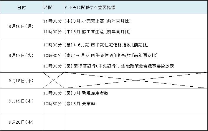 f:id:kokosuki22:20190914074528p:plain