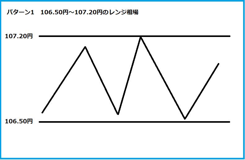 f:id:kokosuki22:20191006121803p:plain