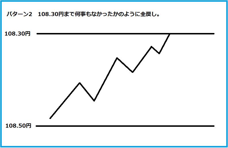 f:id:kokosuki22:20191006122303p:plain