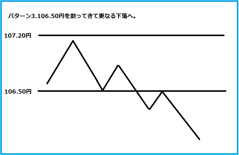 f:id:kokosuki22:20191006122610p:plain