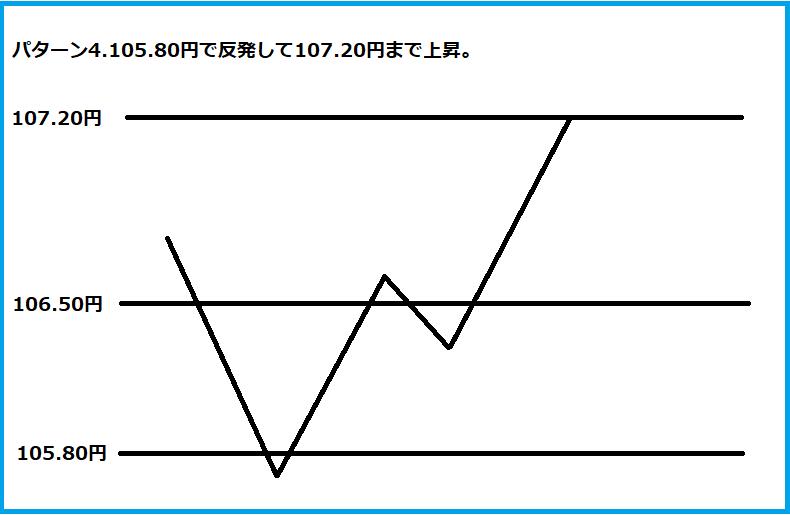 f:id:kokosuki22:20191006182235p:plain