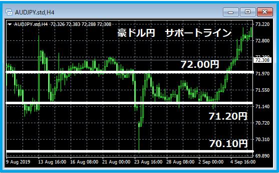 f:id:kokosuki22:20191006190526p:plain