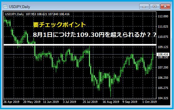 f:id:kokosuki22:20191012124446p:plain
