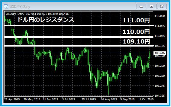f:id:kokosuki22:20191012134859p:plain