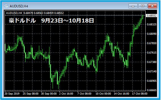 f:id:kokosuki22:20191020101045p:plain